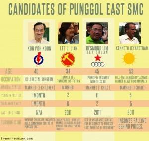Punggol East candidate says: Let them eat bak kwa!