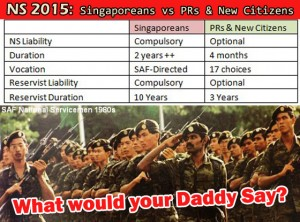 NSmen to get free personal insurance coverage from...