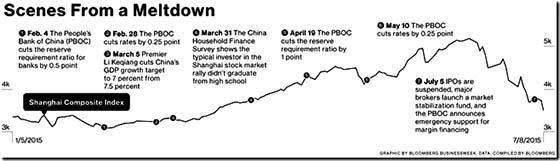 Provide breakdown of Temasek's $43B portfolio increase!