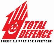 Breaking the cardinal principles of Total Defense