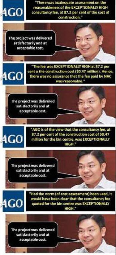 470k NAC Bin Center is acceptable despite AGO's damning report?