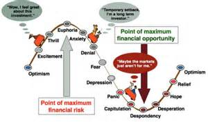 Market Psychosis, Global Economy, Financial Cycle