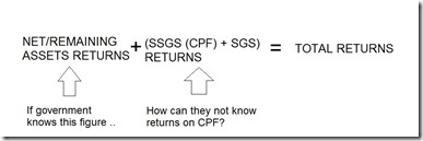 PAP really doesn't know the returns made from CPF or just refuse to disclose material information?