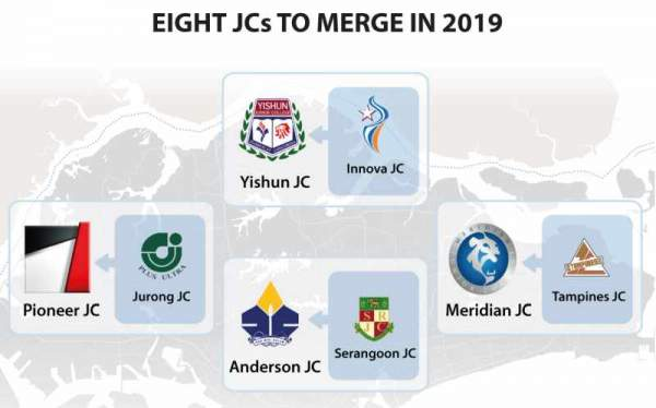 Mergers of JCs exposes PAP's poor education policy planning?