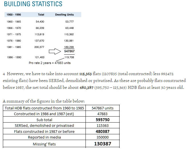 350,000 or 480,387 HDB flats older than 30 years?