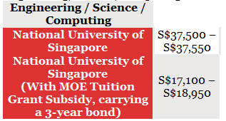 Why foreign students can become PRs to reduce fees?