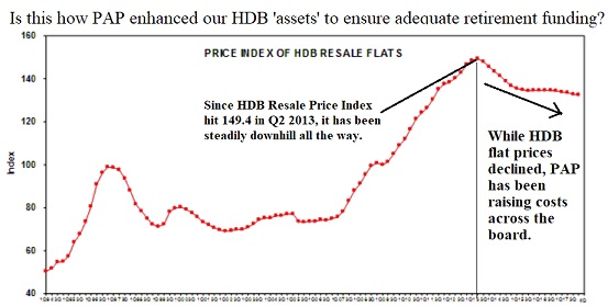 HDB CEO hints at overpriced flats (shorter leases),...