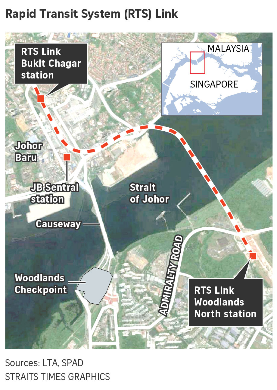 Will there be a decision on the RTS rail link within the one month extension?