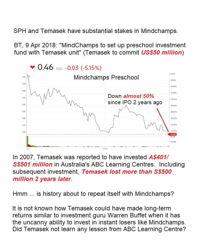 Mindchamps lost almost 50% in value since IPO, Temasek's US$50 mil investment to go up in smoke?