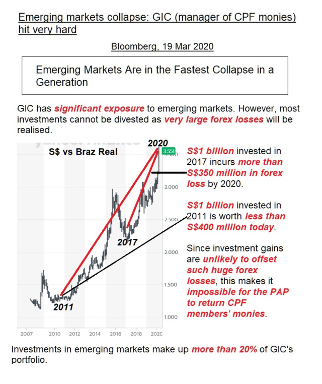 Double whammy for GIC: Manager of CPF monies hit by huge emerging market forex losses, coronavirus