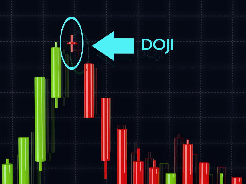 How to Trade on Reliable Reversal Pattern — Doji