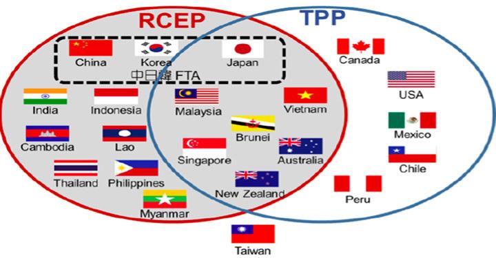 RCEP brings Singapore to a new era